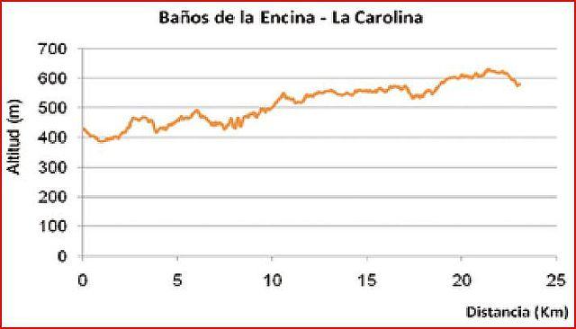 GR 48 BAÑOS - LA CAROLINA (20-1-2013)2