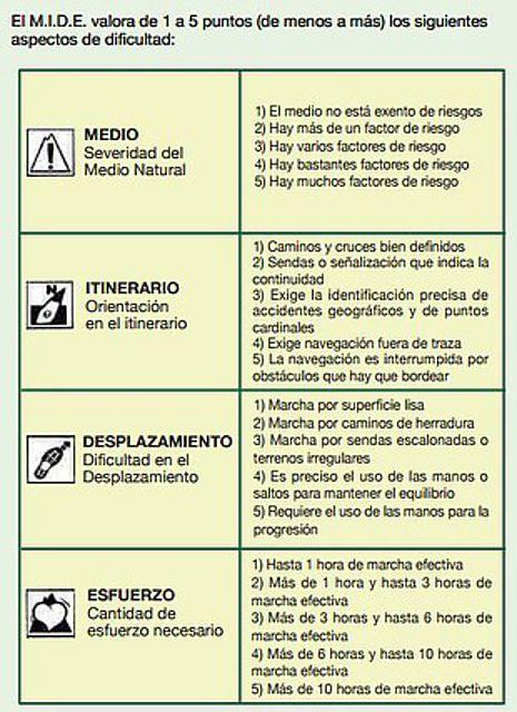 CIRCULAR DESIERTO DE GORAFE5